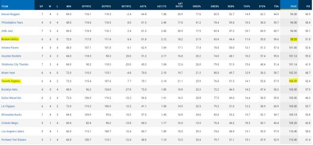 NBA 9.3