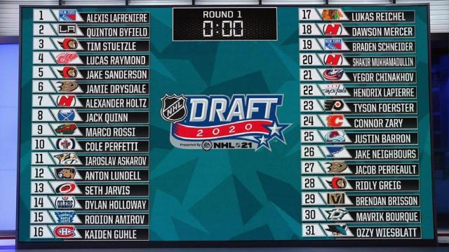 NHL Moving Draft Back