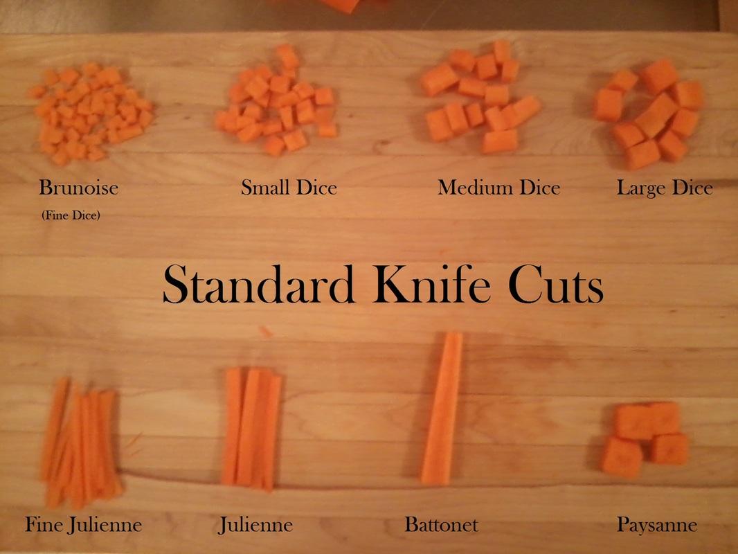 Standard Knife Cuts