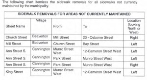 Sidewalks to be removed
