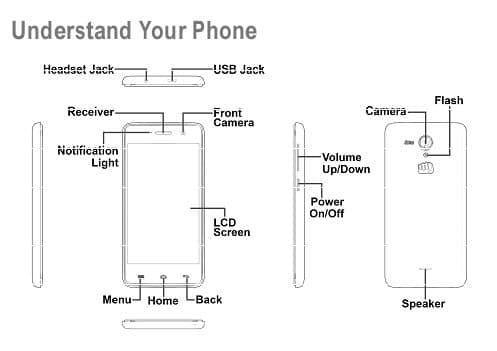Micromax A106 Device Design