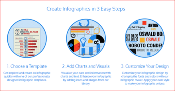 Create Infographics in 3 Easy Steps
