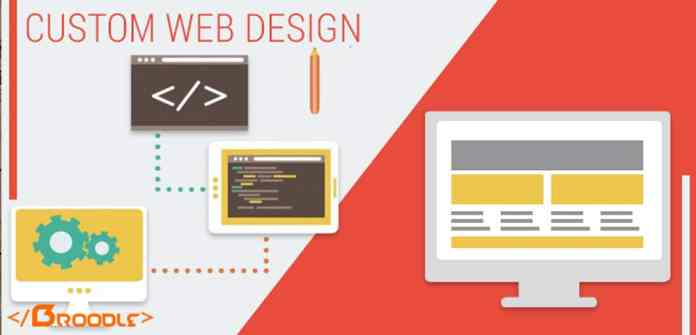 Custom Website Designing Features and Benefits