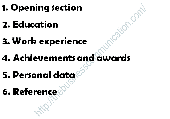 contents of resume