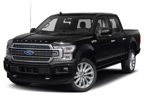 The top 5 most stolen vehicles in Canada