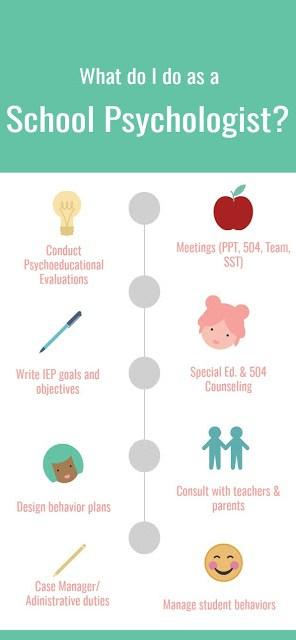 What do School Psychologists do? | The Calming Corner