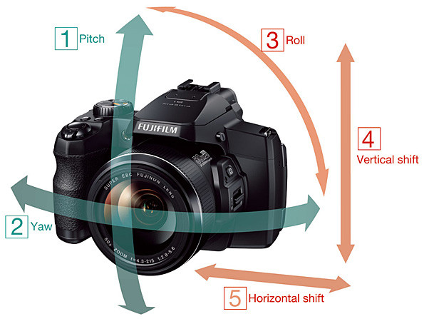 FibePix S1 Image Stabilization system works on three axis for maximum results.