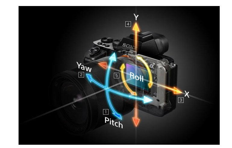 Five Axis Image Stabilization Is A First For Full Frame Sensor Mirrorless Cameras