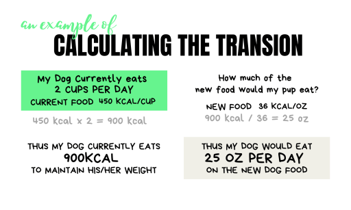 When transitioning your dog onto a new dog food it's important to make sure to adjust the amount fed of the new food based on the calories associated with it. You don't want to be feeding too much or too little of the new food to your dog.