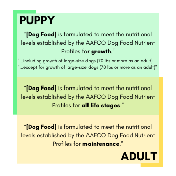 AAFCO Statements by lifestage - puppy and adult.