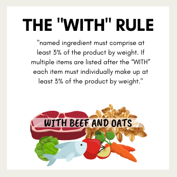 The With Rule