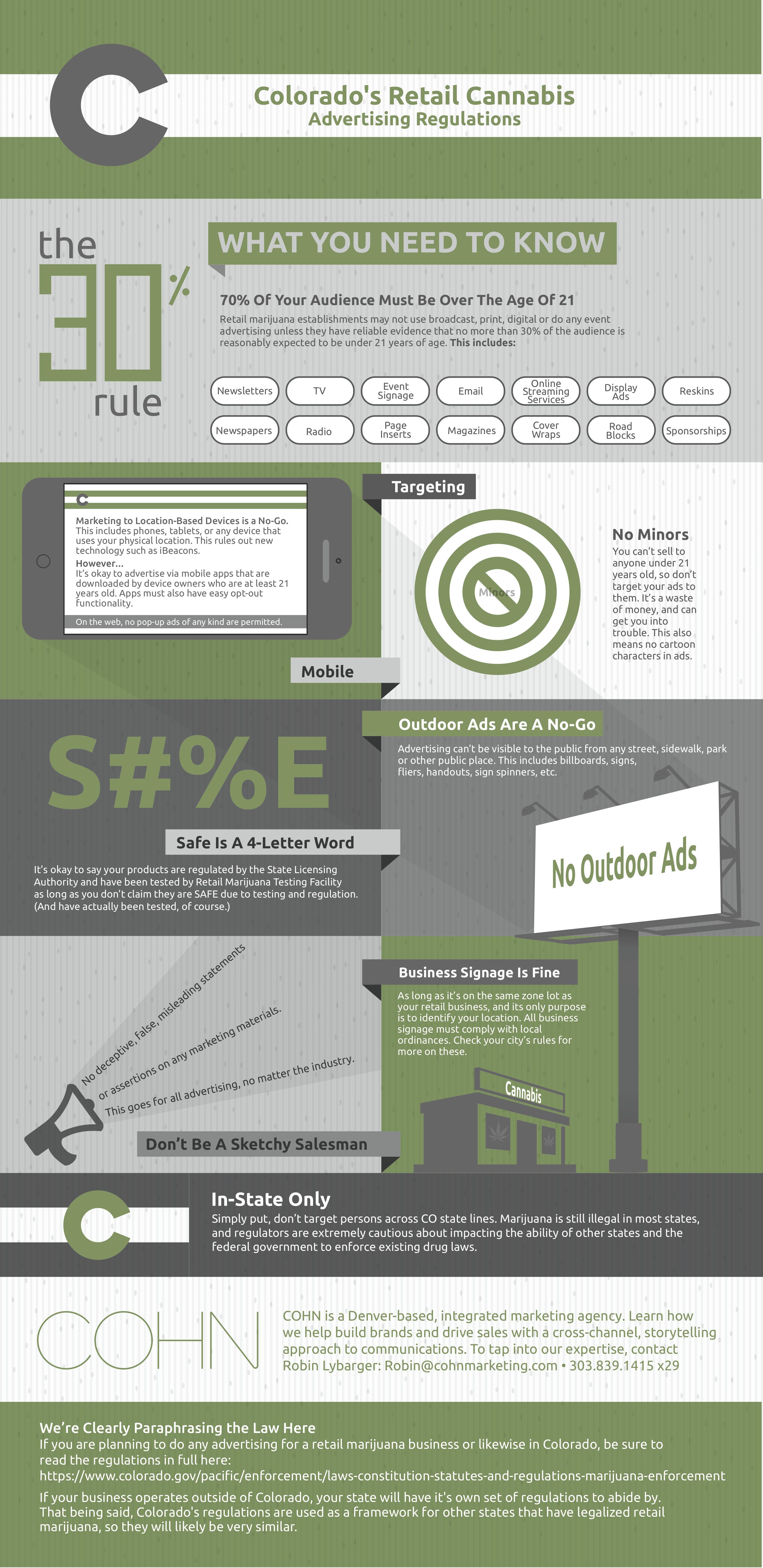 f0b87a8b91a Retail Marijuana Ad Regulations Infographic