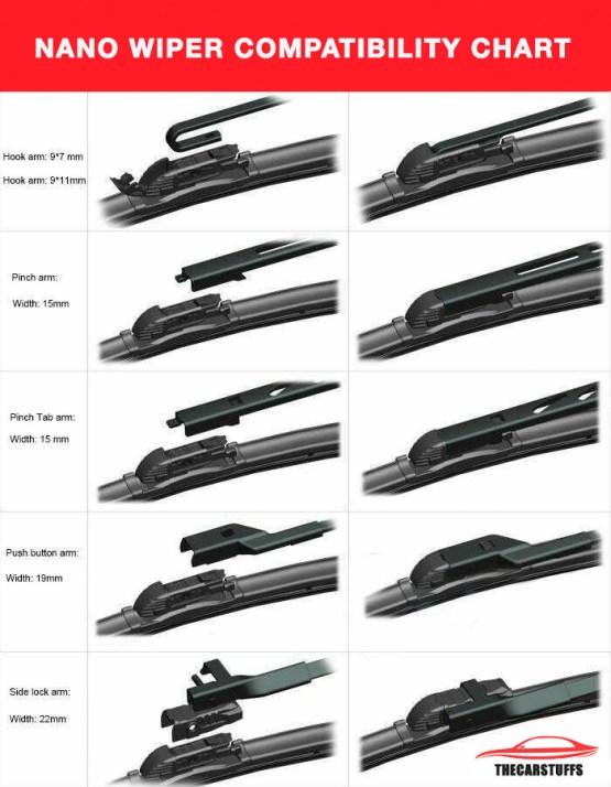 Nano Wiper Compatibility Chart