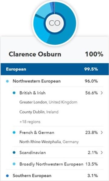 CLARENCE OSBURN 23ANDME P1