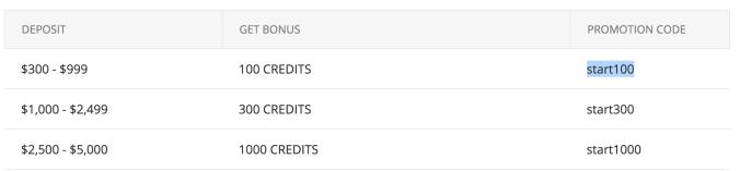 eToro 2016 Bonus