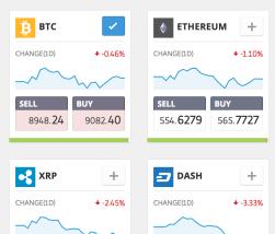 Investing in cryptocurrency via etoro