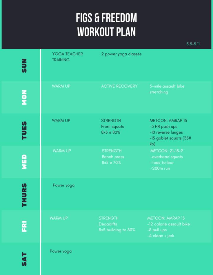 Garage CrossFit Workout Plan 5.5-5.11