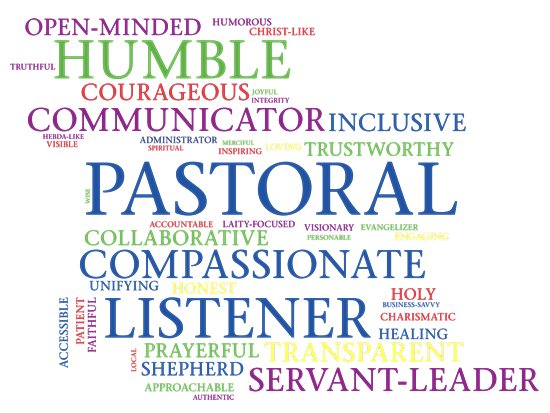 Words from listening session participants describing attributes desired in the next archbishop. The Catholic Spirit