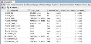 emp_table
