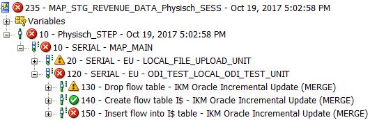 ODI Sequences Execution with Error