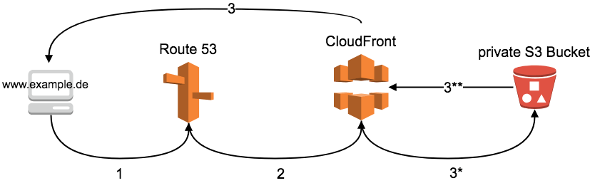 Overview_Diagram