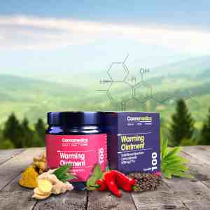 Perfect products for CBD sport recovery
