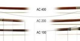 Смычок виолончельный Hora AC100-4/4 Student описание и цены