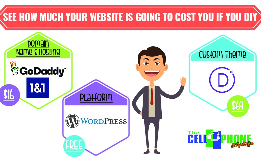 See how much your website is going to cost you if you DIY