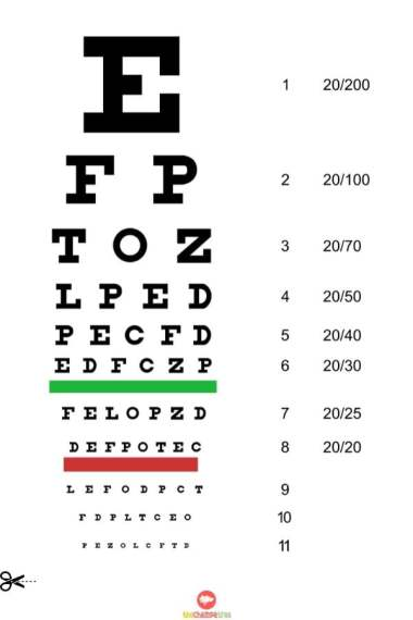 Child eye test chart