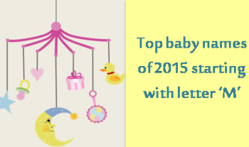 Top Baby Names Of 2015 Starting With Letter M