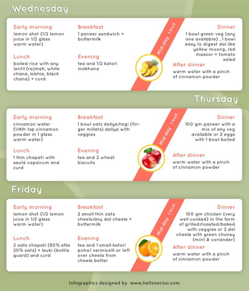 Wednesday, Thursday and Friday Routine - 7-day Diet Plan for Weight Loss: Health and Fitness During Quarantine