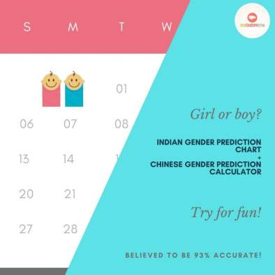 Indian Gender Prediction Chart - girl or boy