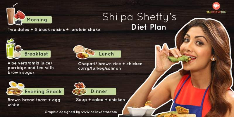 Bollywood Celebrities Diet Plan- Shilpa Shetty