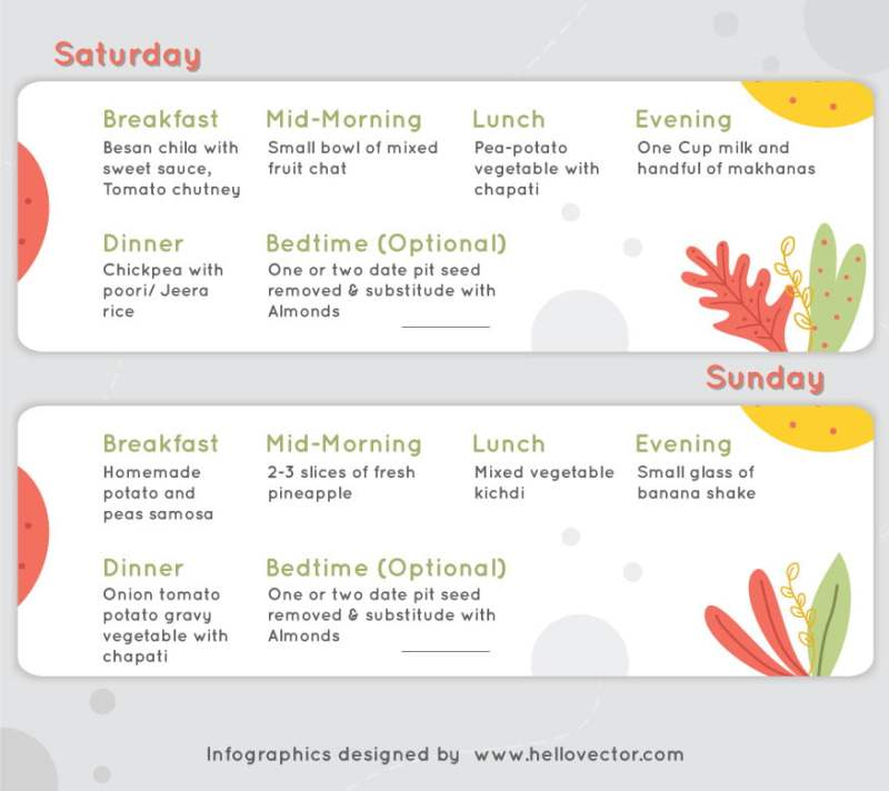 Saturday and Sunday Food Chart for Kids
