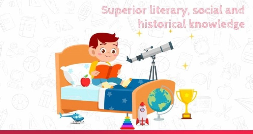 Historical Knowledge | International Schools in India