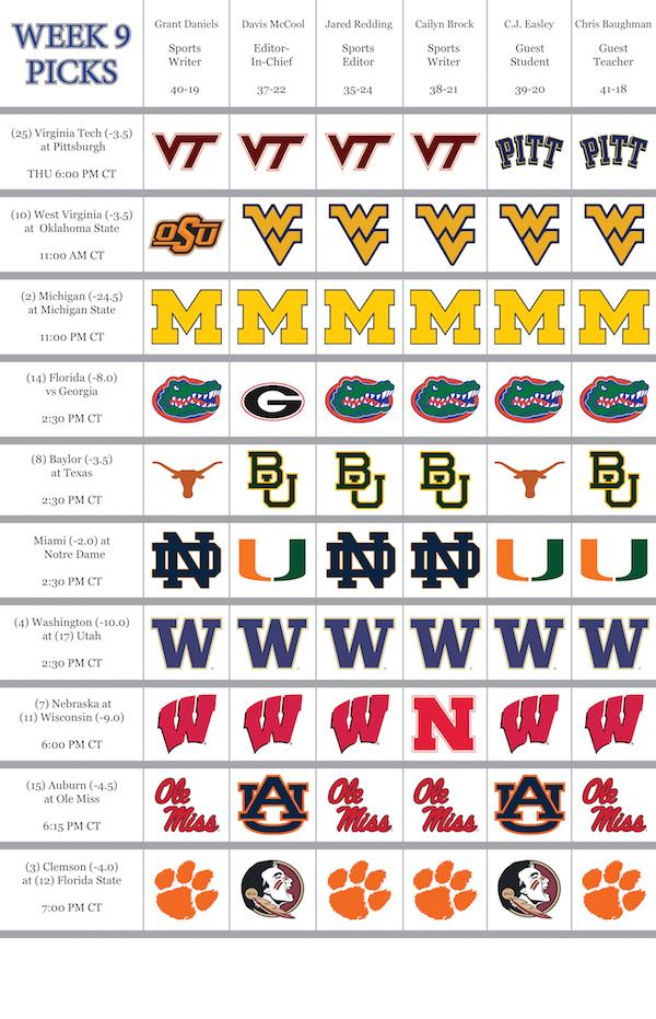 college-football-picks