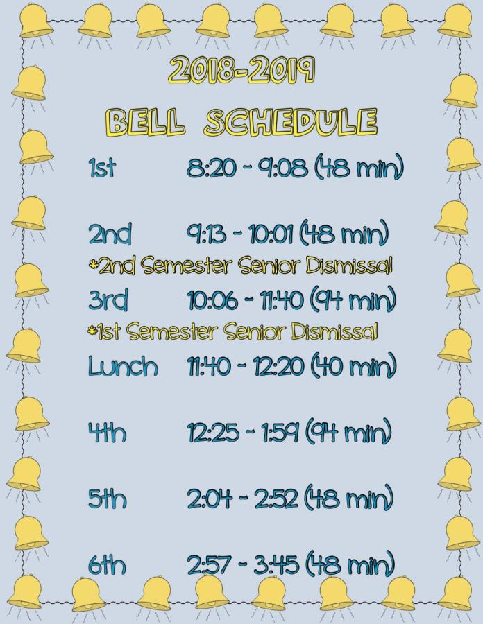 new class schedule implemented for 2018