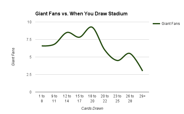 giant_fan_vs_when_stadium