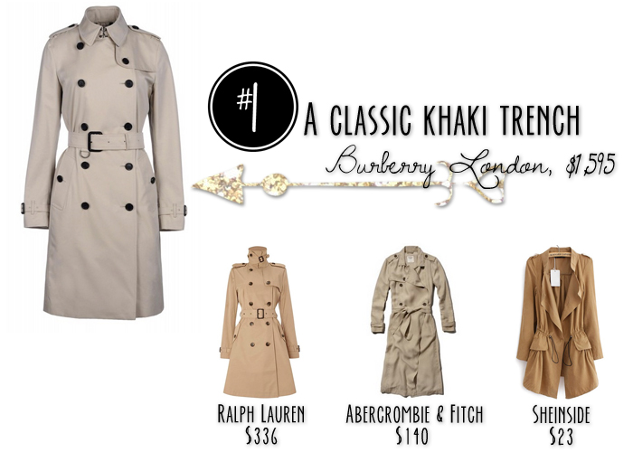 10 Essential Items for Your Spring Wardrobe | The Charming Detroiter