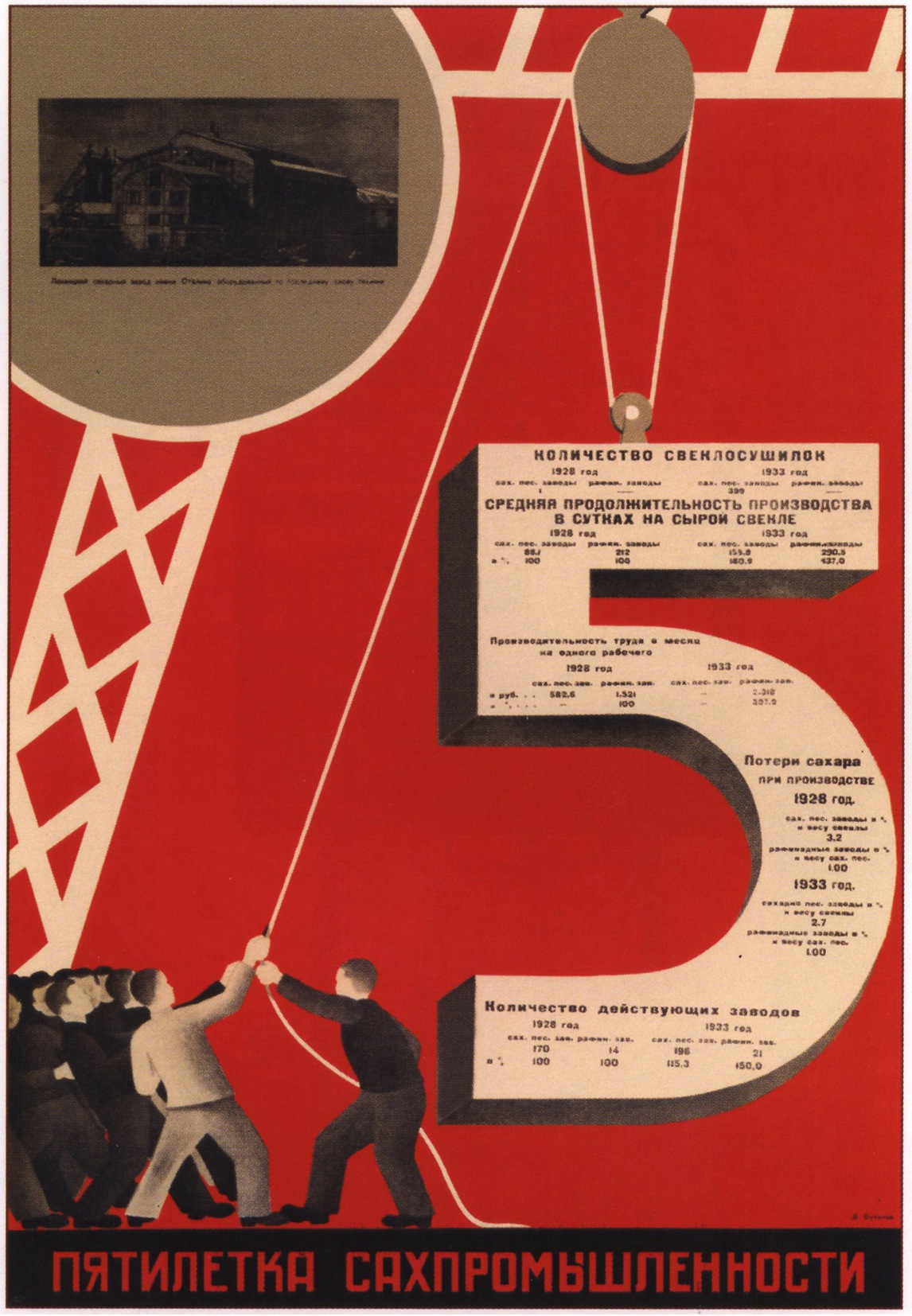 Soviet five-year plan propaganda poster