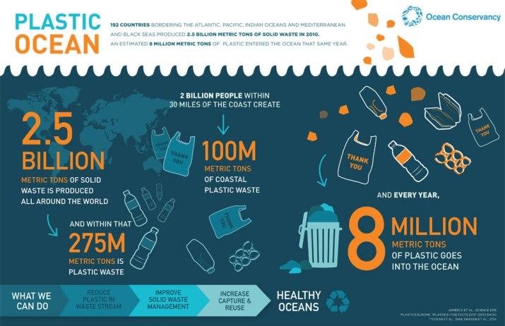 ocean-plastic-full-2015