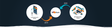 Botium Introduces NLP Analytics to Cover All Aspects of Conversational AI Performance Evaluation