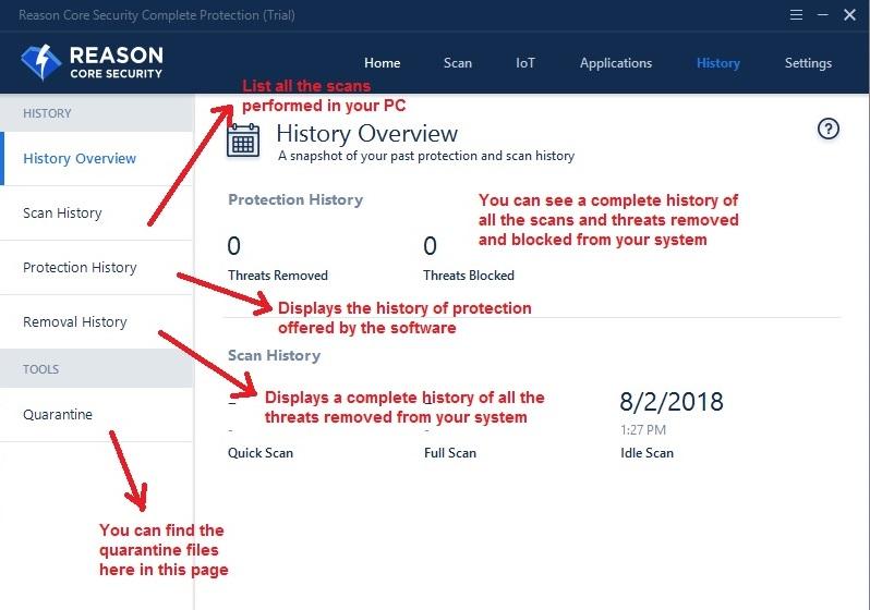 Reason Core Security history