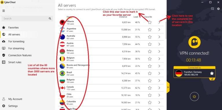 CyberGhost all servers