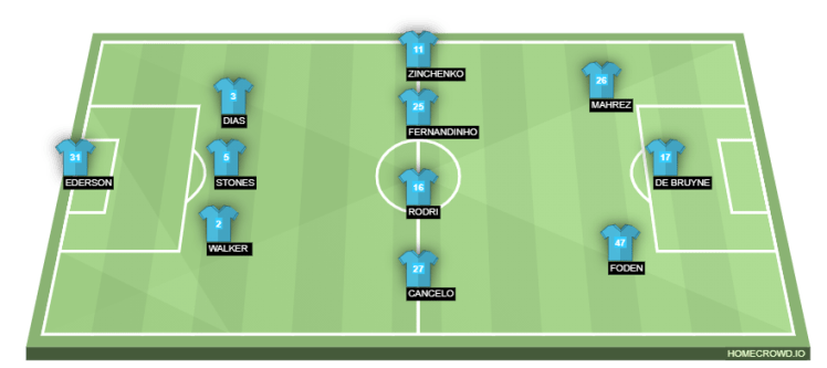 How Manchester City could lineup against Chelsea