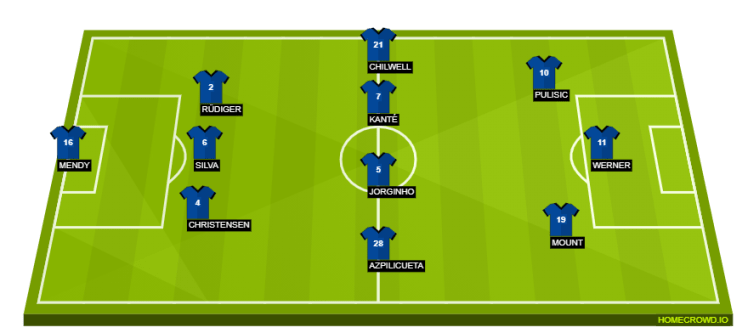 A possible Chelsea XI against Real Madrid