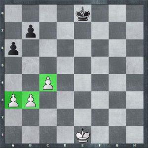 pawn majority