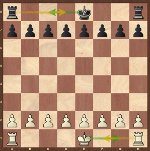 chess rules - before castling