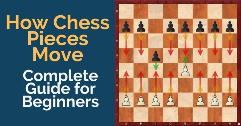 How Chess Pieces Move: The Complete Guide for Beginners