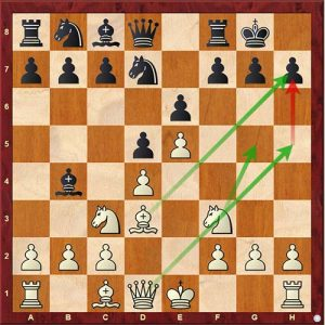 Chess Tactics greek gift